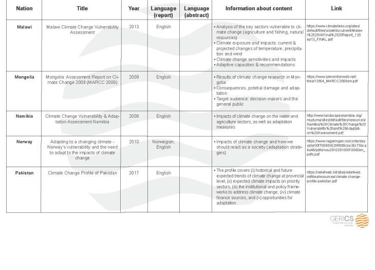 National climate assessment Tab6